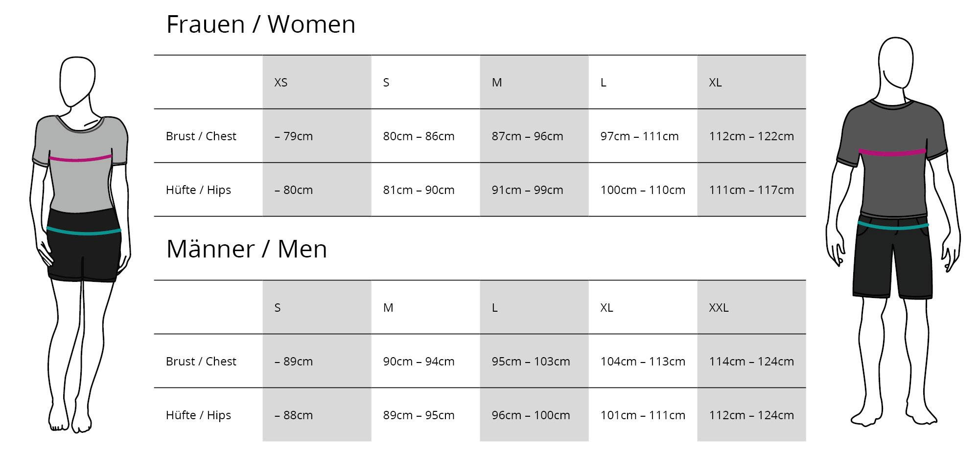 Größen Angaben für Frauen: XS: Brust kleiner als 81 cm, Hüfte kleiner als 82cm S: Brust von 82cm bis 88cm, Hüfte von 83cm bis 92cm M: Brust von 89cm bis 98cm, Hüfte von 93cm bis 101cm L: Brust von 99cm bis 113cm, Hüfte von 102cm bis 112cm XL: Brust von 114cm bis 124cm, Hüfte von 113cm bis 119cm Größen Angaben für Männer: S: Brust kleiner als 91, Hüfte kleiner als 90 M: Brust von 92cm bis 96cm, Hüfte von 91cm bis 97cm L: Brust von 97cm bis 105cm, Hüfte von 98m bis 102cm XL: Brust von 106cm bis 115cm, Hüfte von 103cm bis 113cm XXL: Brust von 116cm bis 126cm, Hüfte von 114cm bis 126cm