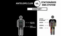 Stationäres EMS-Training vs. mobiles EMS-Training mit ANTELOPE