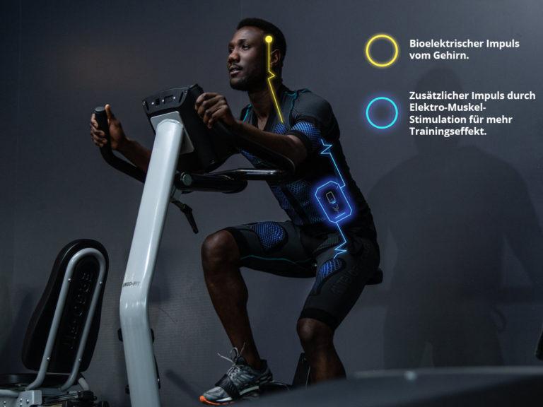 Man sieht eine Grafik die das EMS Training erklärt. Ein junger Mann trägt den EMS-Anzug von ANTELOPE und trainiert an einem Heimtrainer. Der Booster an seinem Anzug ist blau-leuchtend umrandet. Von ihm führt eine blaue Linie zu seiner Armmuskulatur und eine zweite Linie zu seiner Beinmuskulatur. Von seinem Kopf aus führt eine gelbe Linie zu seiner Muskulatur. In der oberen Ecke ist eine Legende mit Kreisen: Gelb bedeutet - Bio Elektrischer Impuls vom Gehirn. Blau bedeutet - Zusätzlicher Impuls durch Elektro-Muskel-Stimulation für mehr Trainingseffekt.
